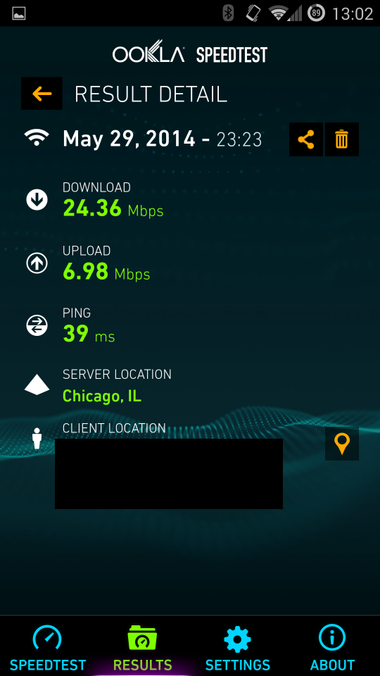 Latest Speed Test Results
